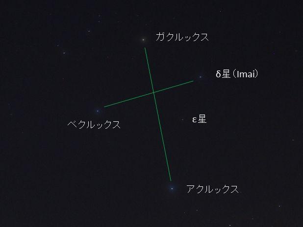 南十字星(みなみじゅうじ座)の写真と星座の形